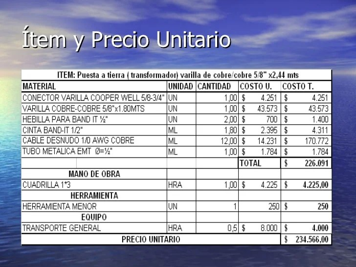 precio unitario