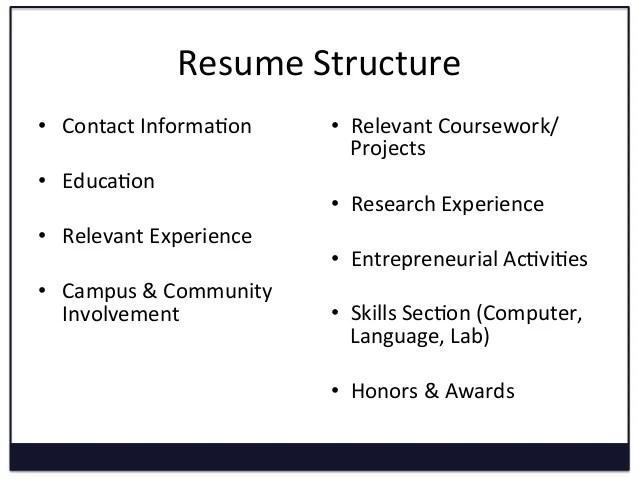 resume structure - Romeolandinez