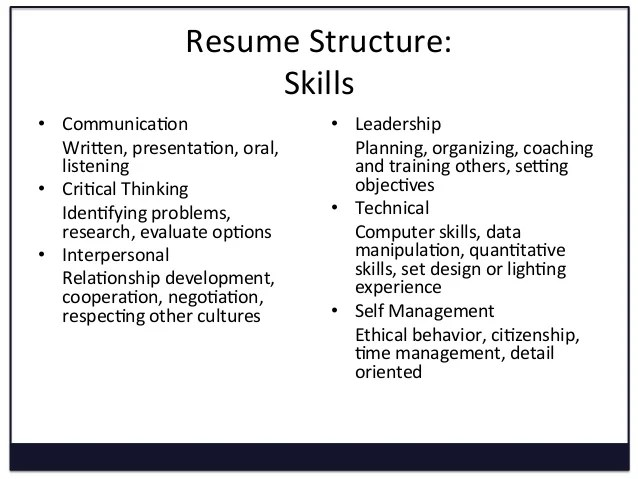 Writing Resume With No Experience Resume Writers Resume Writing Service Resumewriters Resume Writing For Undergraduates