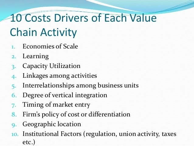 Entry8 Porter S Value Chain Presentation 1