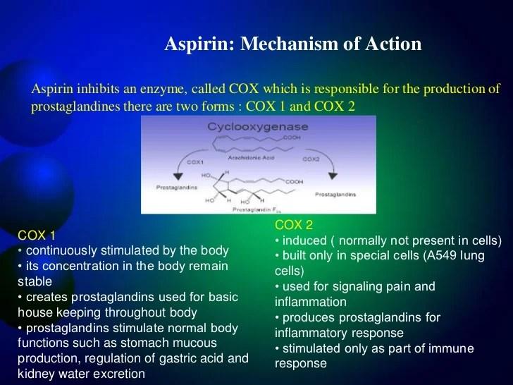 aspirin mechanism of action