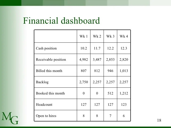 financial reporting example - Towerssconstruction