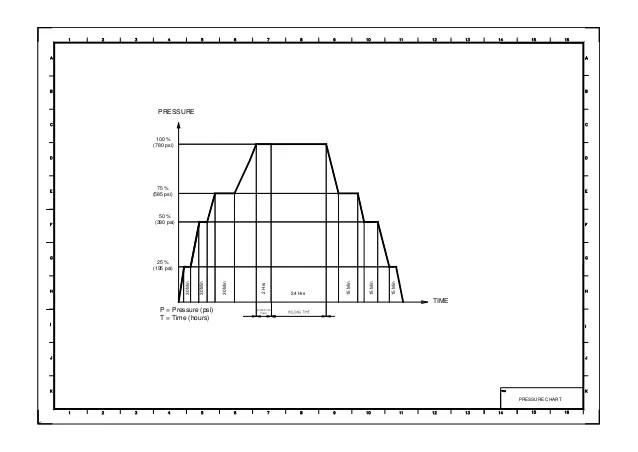 Pressure Chart1