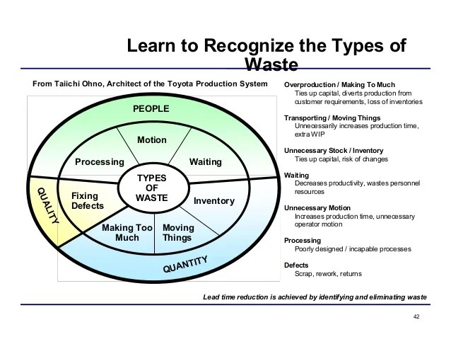 Principles Of Lean Six Sigma 2012