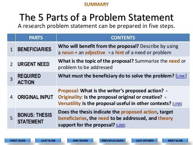 statement problem research proposal