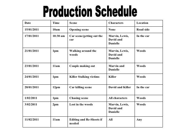 film shooting schedule sample - Vatozatozdevelopment