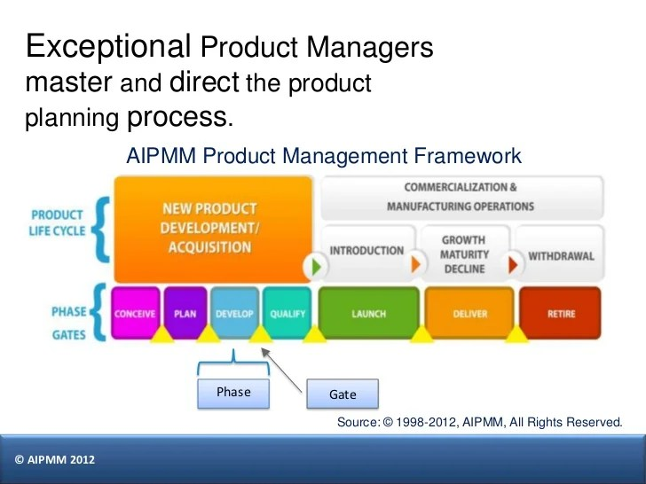 Entry4 Product Management Certification In Singapore H Del
