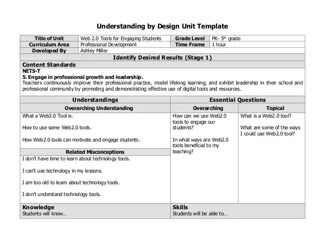 teaching unit plan template - Intoanysearch