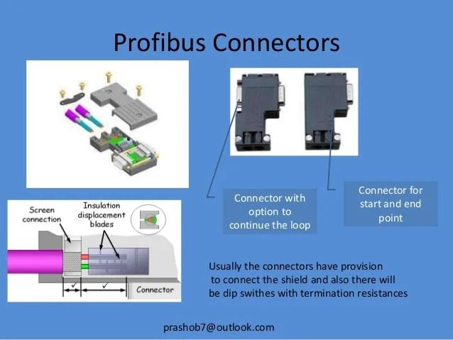 Swell Profibus Connector Wiring Auto Electrical Wiring Diagram Wiring Cloud Aboleophagdienstapotheekhoekschewaardnl