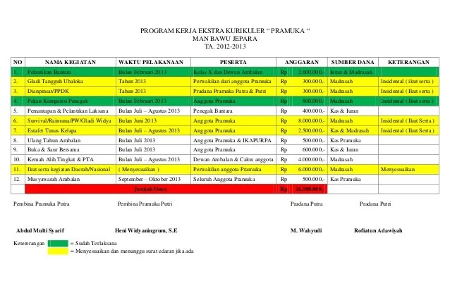 Contoh Program Kerja Ekstrakurikuler Futsal Contoh Program Kerja Kegiatan Ekstrakurikuler Preindo Program Kerja Ekstra Kurikuler