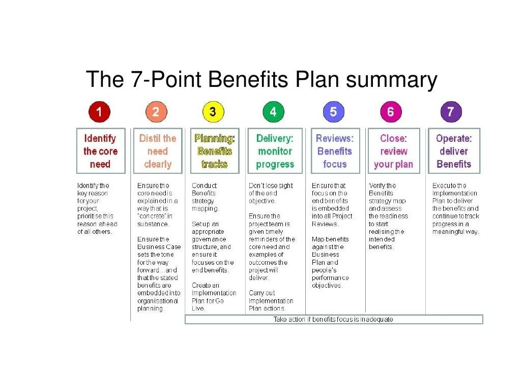 Prince2 Benefits Realisation Plan Template - Costumepartyrun