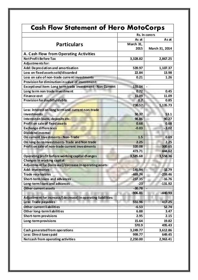 project on cash flow statement - Josemulinohouse