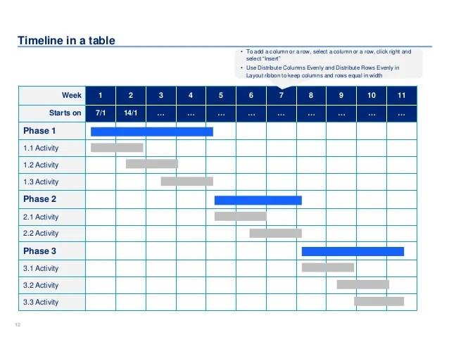 project plan template powerpoint - Onwebioinnovate
