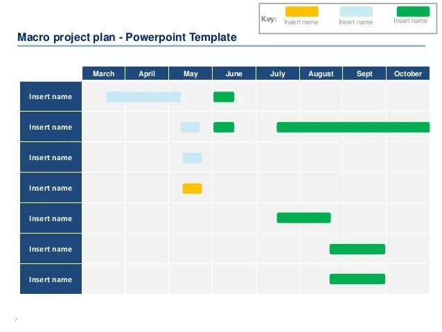 project plan ppt template - Jolivibramusic