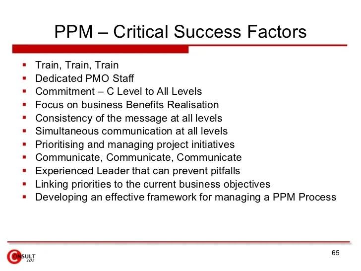 Human Resource Management Case Studies With Solutions Project Portfolio Management