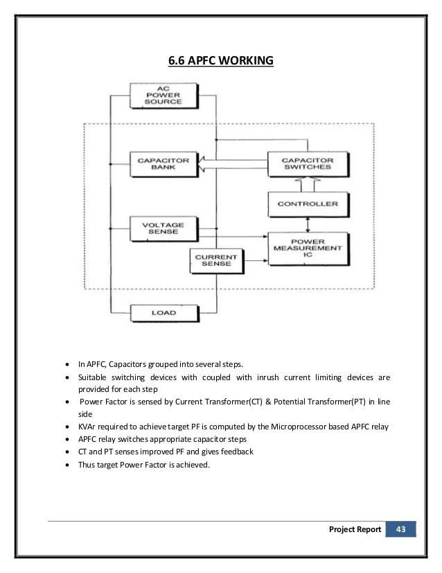 Wiring Diagram Of Apfc Panel on telecommunications diagram, rslogix diagram, solar panels diagram, instrumentation diagram, panel wiring icon, drilling diagram, troubleshooting diagram, grounding diagram, assembly diagram, plc diagram, electricians diagram, installation diagram,