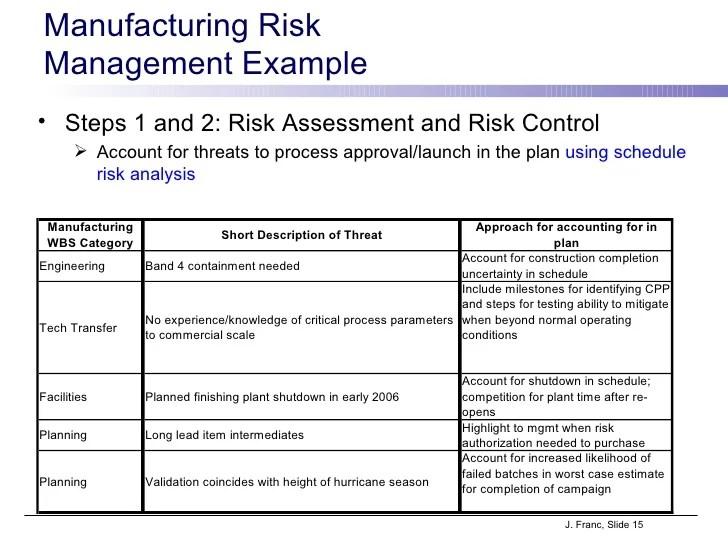 Risk Assessment Template 7+ suicide risk assessment form samples
