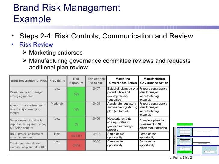 Best Lace Wedding Dress » project risk management plan template - risk plan