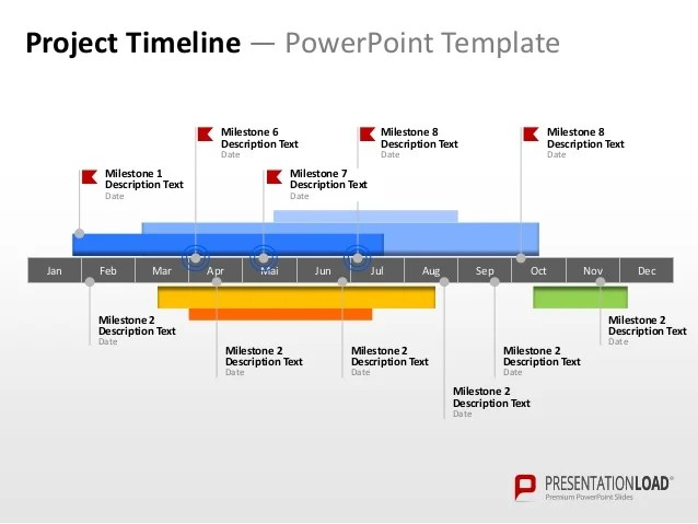 sample timeline powerpoint - Boatjeremyeaton - powerpoint timeline