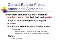 7th Grade  Pronouns And Antecedents Worksheets 7th Grade ...