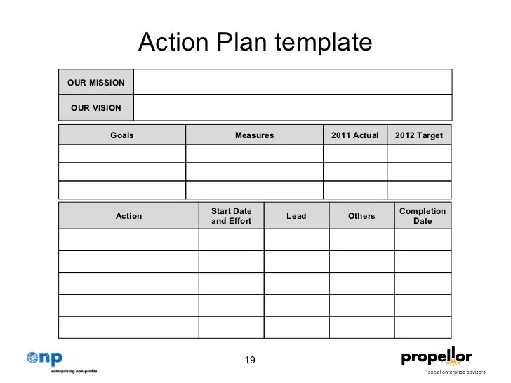 strategic action plan template - Onwebioinnovate - strategic action plan template