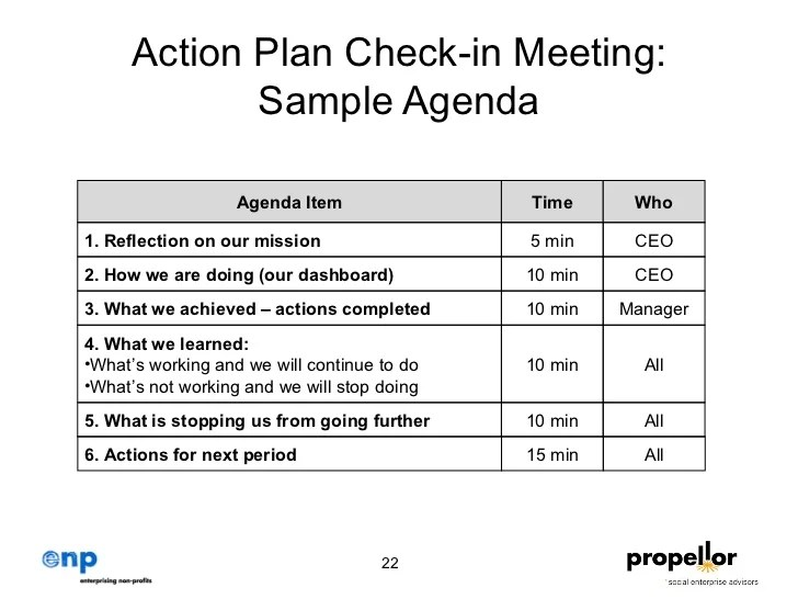 strategic action plan sample - Intoanysearch
