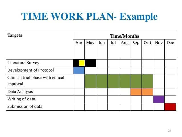Ultimate Marketing Plan Template The Worlds 1 Protocol Writing In Clinical Research Kamal