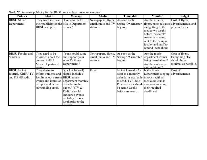 30 60 90 Day Plan Template 20 Free Word Pdf Ppt Music Department Pr Plan Grid