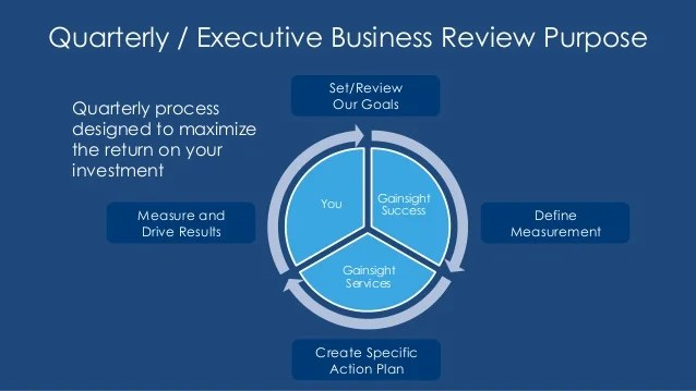 quarterly review templates - Mavij-plus