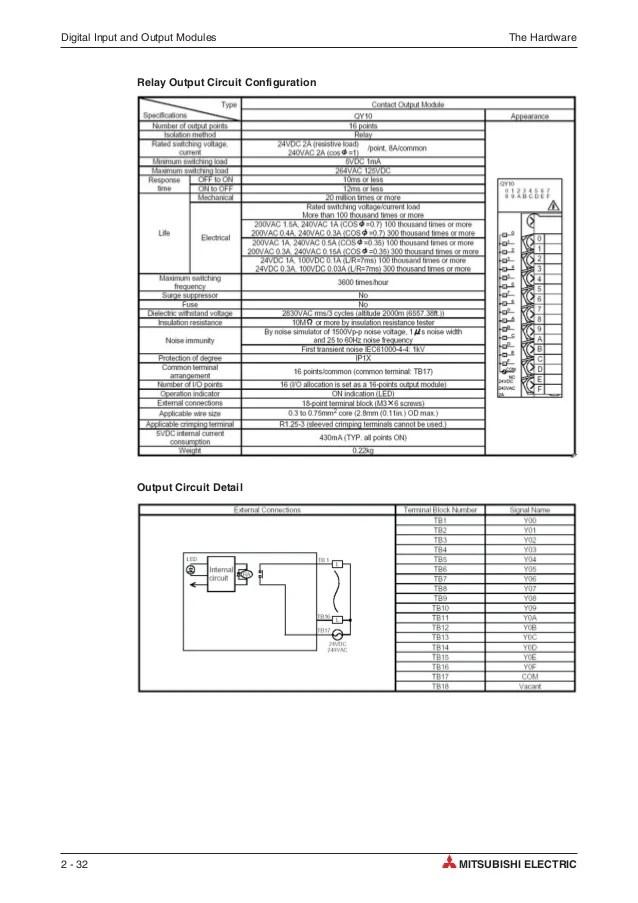 cb amplifier wiring diagram