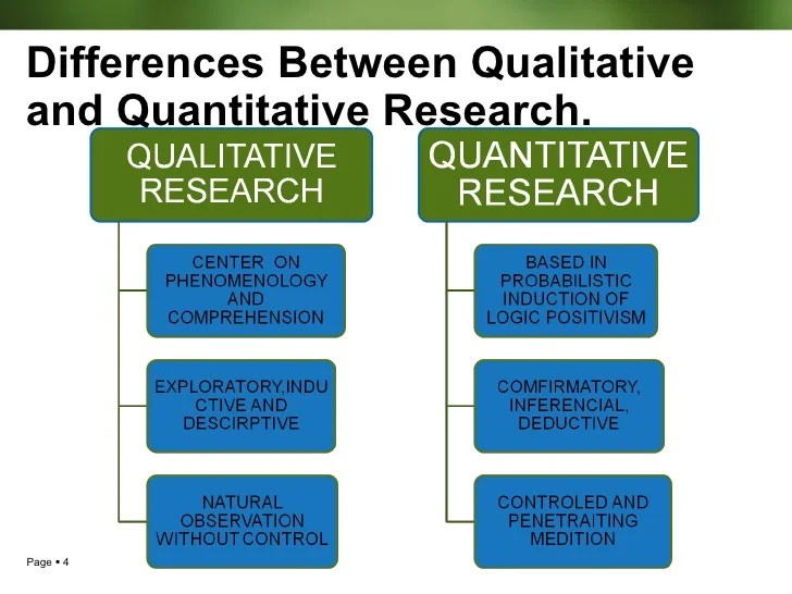 What is a case study in research   Romeo and juliet literary terms     Review Questions What is the nature of qualitative research
