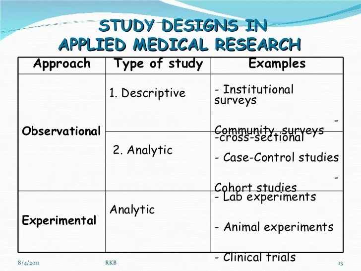 Case Study Interview Examples Questions And Answers Quantitative Research Methods In Medicine Dr Baxi