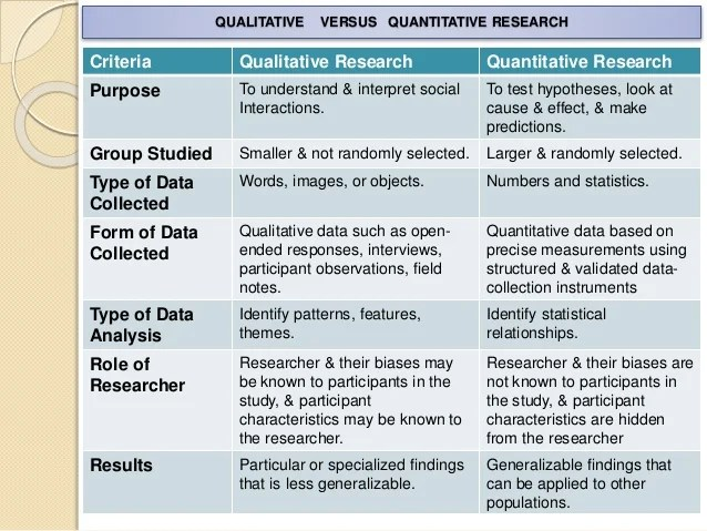 The Use Of Qualitative Content Analysis In Case Study Quantitative Search Andqualitativeresearch By Mubarak