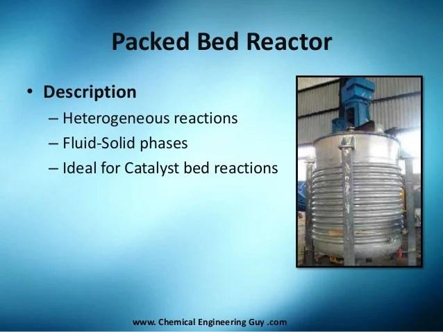 Introduction And Molar Balances Reactor Engineering