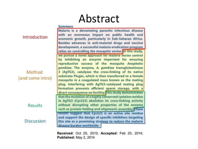 How To Write An Abstract For A Scientific Experiment