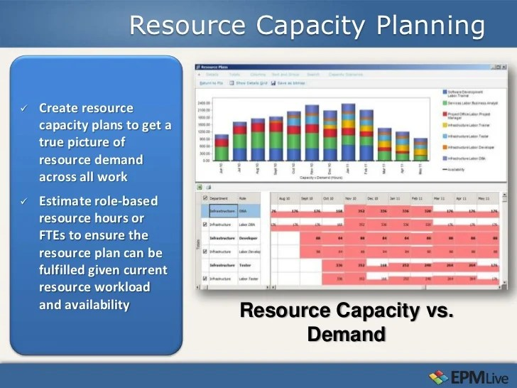 excel based resource plan template free