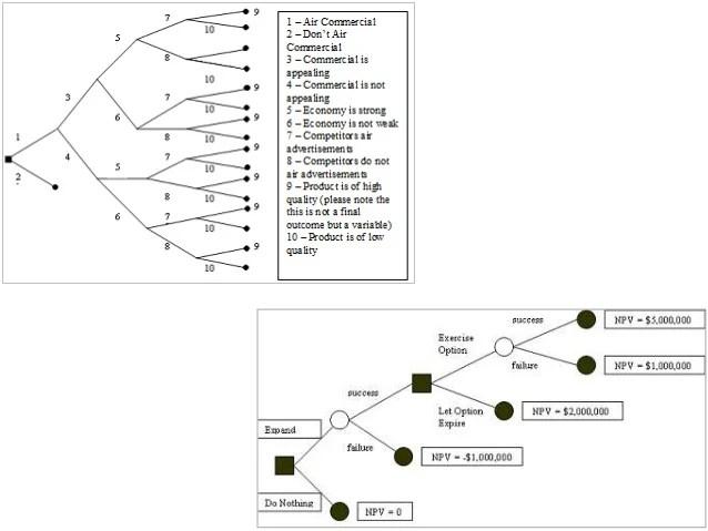 chevette wiring diagram