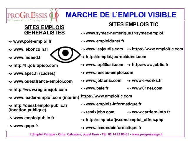 pole emplois generateur de cv