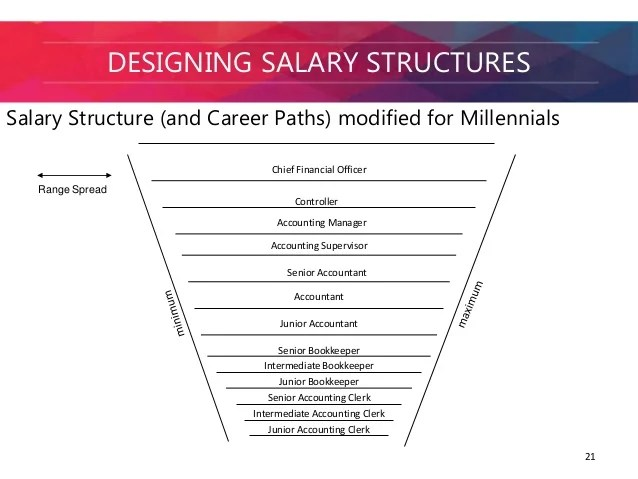 career path essay - Towerssconstruction