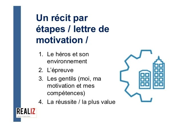rapport entre cv et lettre de motivation