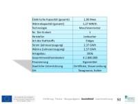 SESEC - Erneuerbare Energie & Kraft-Wrme-Kopplung