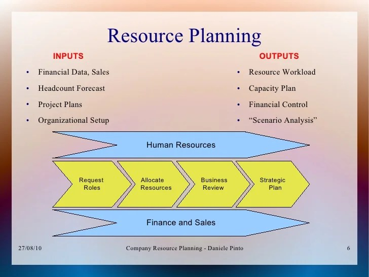 Business News Cnbc Company Resource Planning