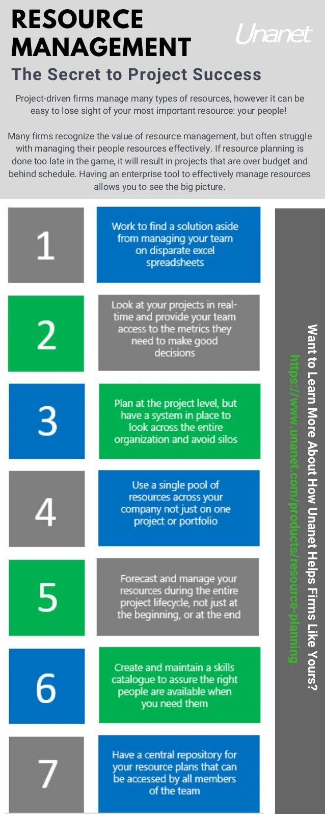 Manage Resource Resource Management The Secret To Project Success Infographic