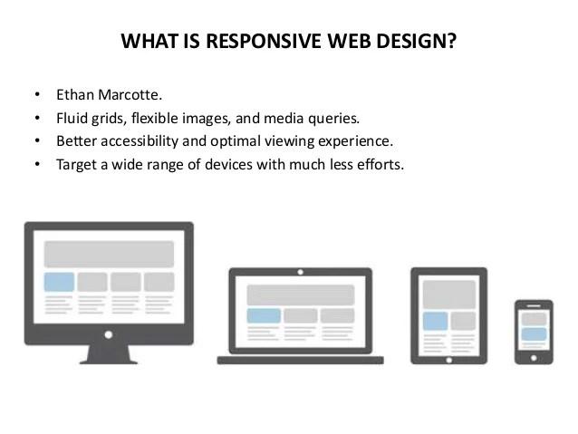 responsive media - Selol-ink