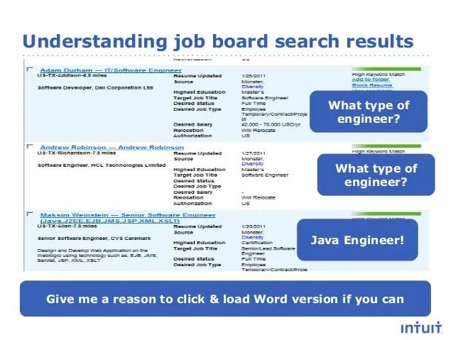 java resume keywords