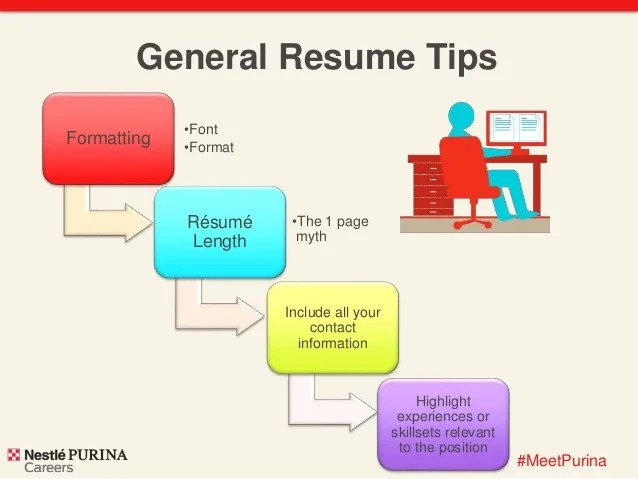 tips for building a resumes - Selol-ink