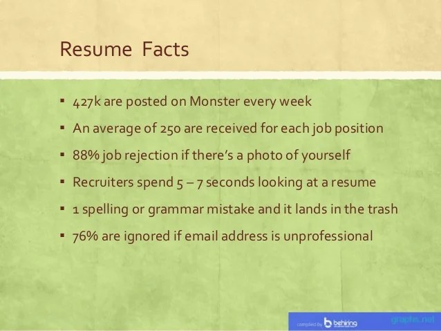 spelling resumes