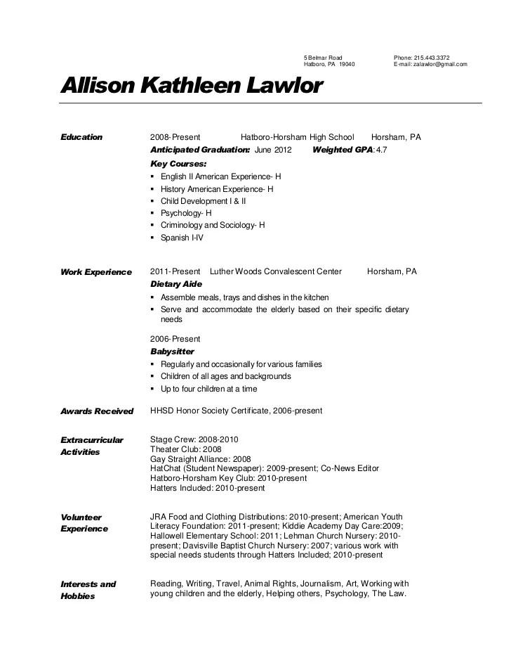 dietary resume templates