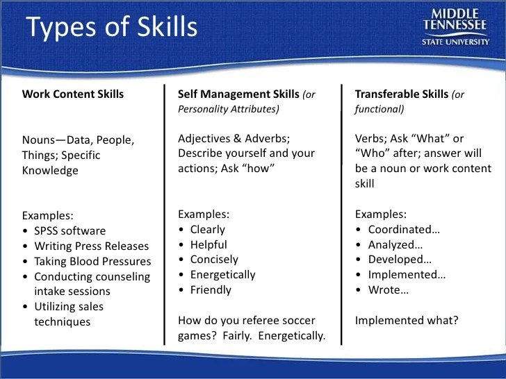 types of skills resume