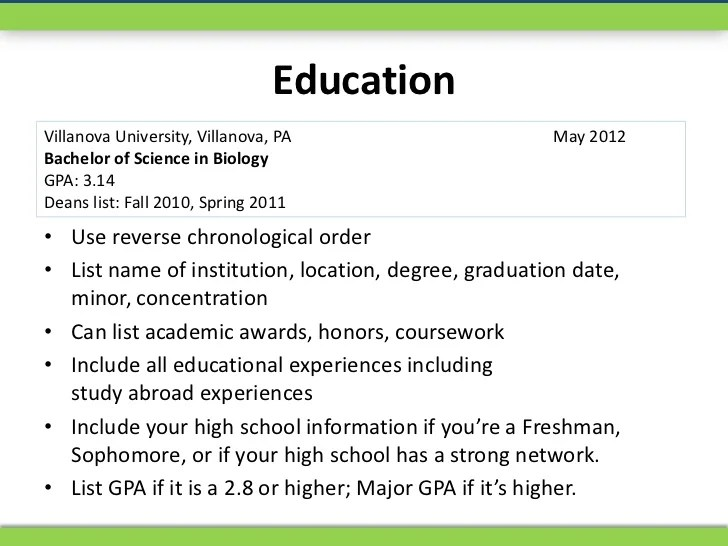 Best custom write your resume